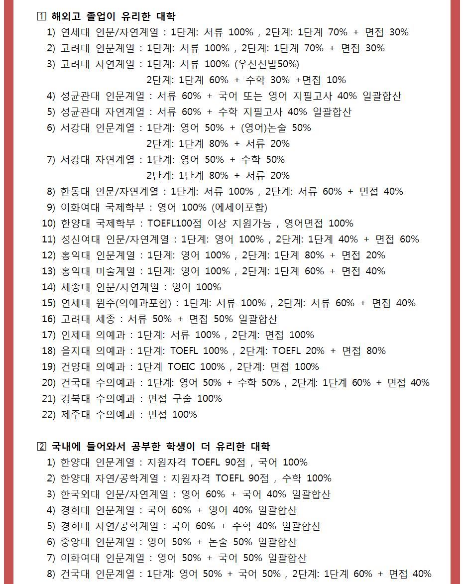2015대표원장칼럼_재외국민_17003.png